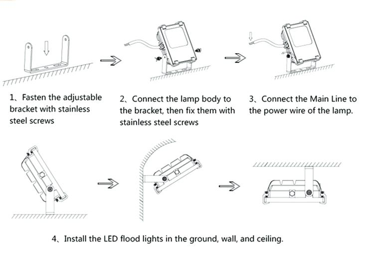 How to install flood light?